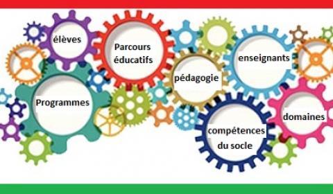 """Résultat de recherche d'images pour """"projet pedagogique"""""""